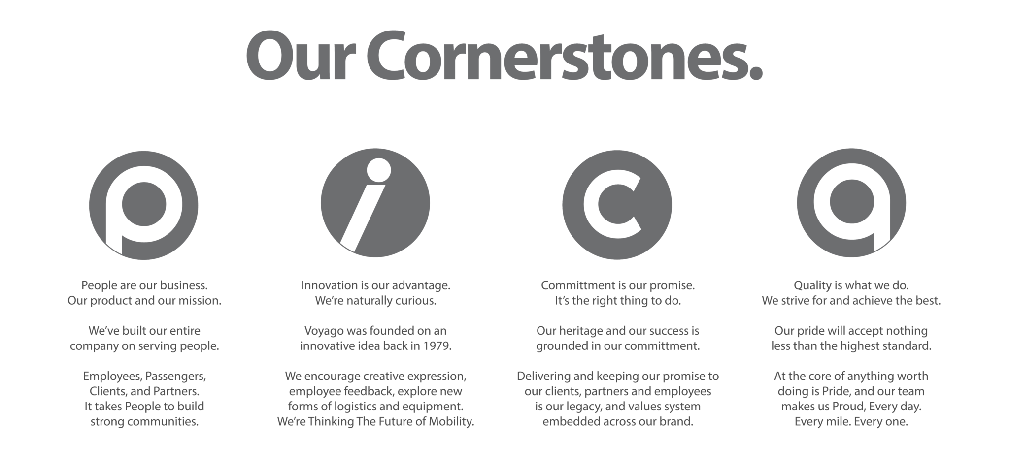 VoyagoWEB_CorpPage_cornerstones_Image-01
